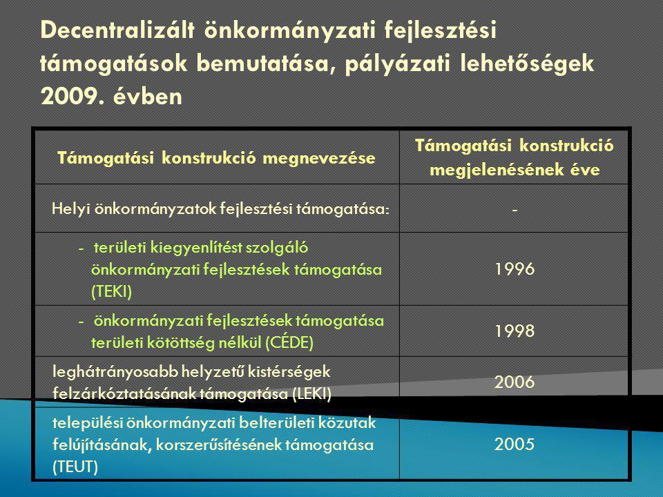 Decentralizált önkormányzati fejlesztési támogatások bemutatása, pályázati lehetőségek 2009.