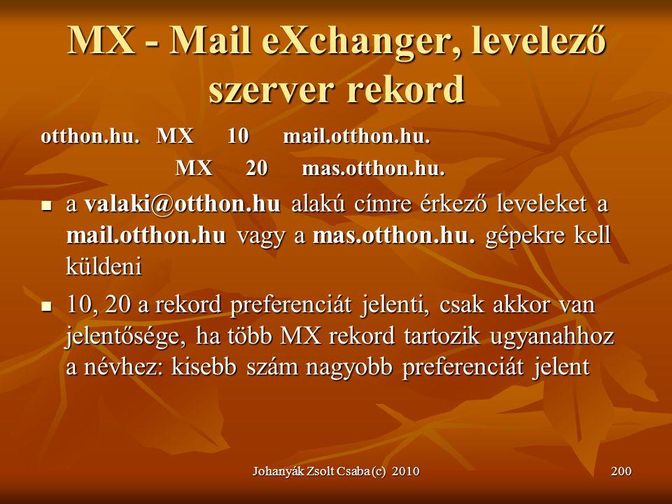 Johanyák Zsolt Csaba (c) 2010200 MX - Mail eXchanger, levelező szerver rekord otthon.hu. MX 10 mail.otthon.hu. MX 20 mas.otthon.hu. MX 20 mas.otthon.h