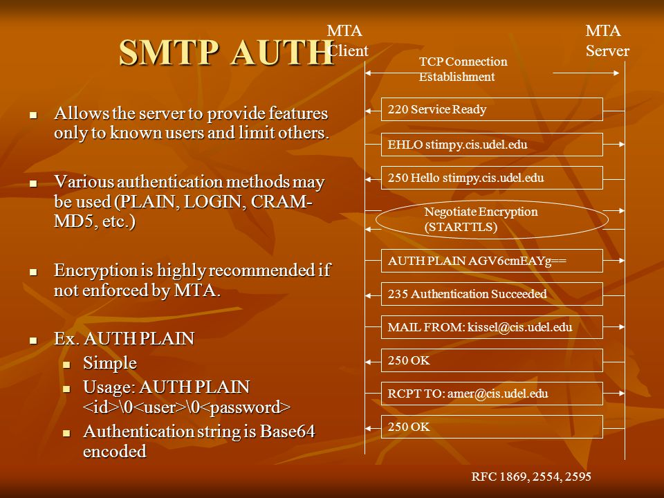 SMTP AUTH  Allows the server to provide features only to known users and limit others.