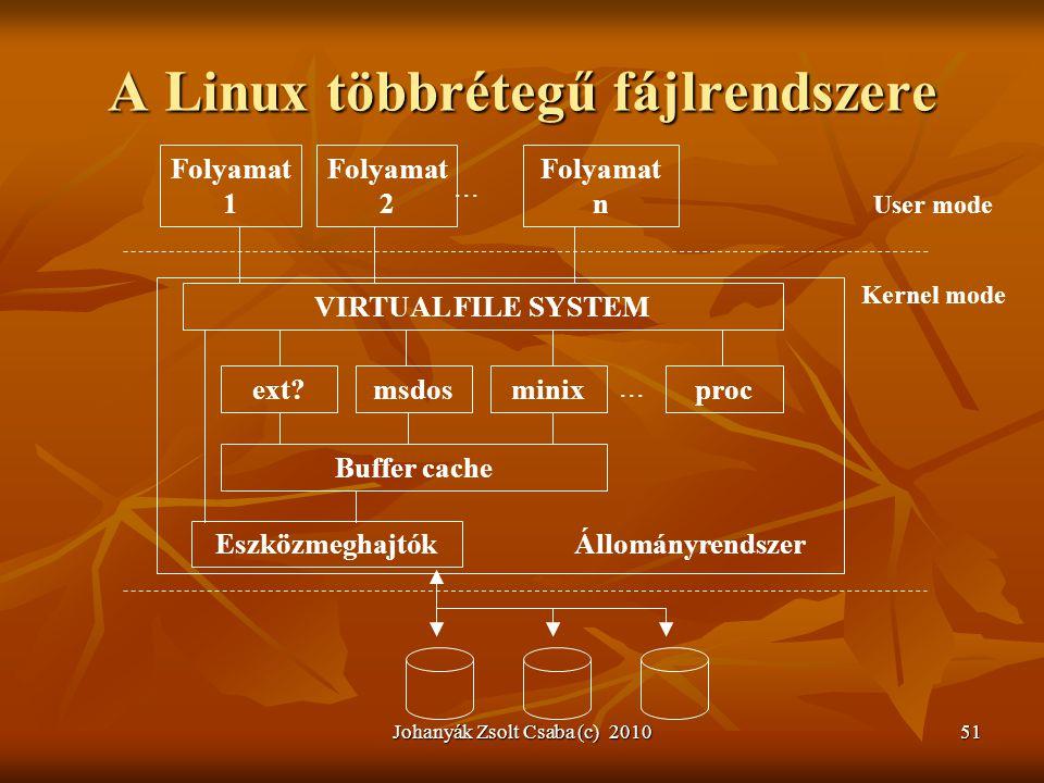 Johanyák Zsolt Csaba (c) 201051 A Linux többrétegű fájlrendszere Folyamat 1 Folyamat 2 Folyamat n VIRTUAL FILE SYSTEM ext?msdosminixproc Buffer cache