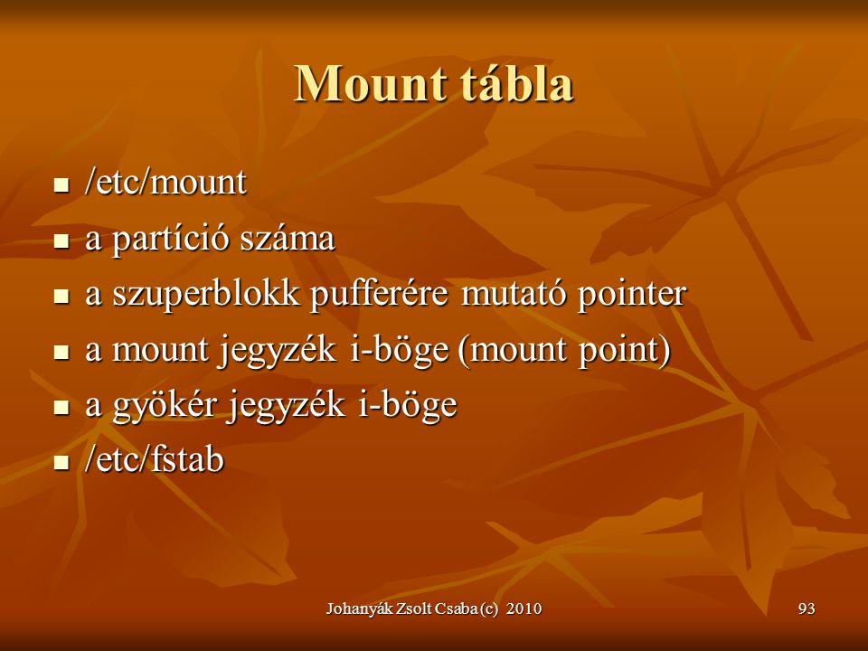 Johanyák Zsolt Csaba (c) 201093 Mount tábla  /etc/mount  a partíció száma  a szuperblokk pufferére mutató pointer  a mount jegyzék i-böge (mount p