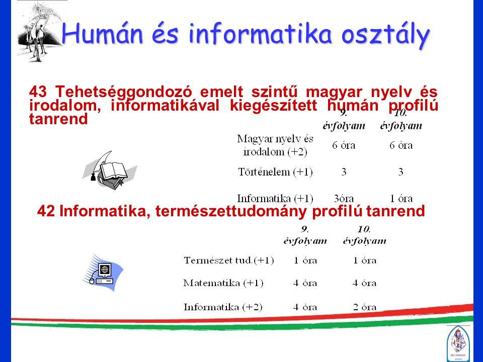 Humán és informatika osztály Humán és informatika osztály 43 Tehetséggondozó emelt szintű magyar nyelv és irodalom, informatikával kiegészített humán profilú tanrend 42 Informatika, természettudomány profilú tanrend