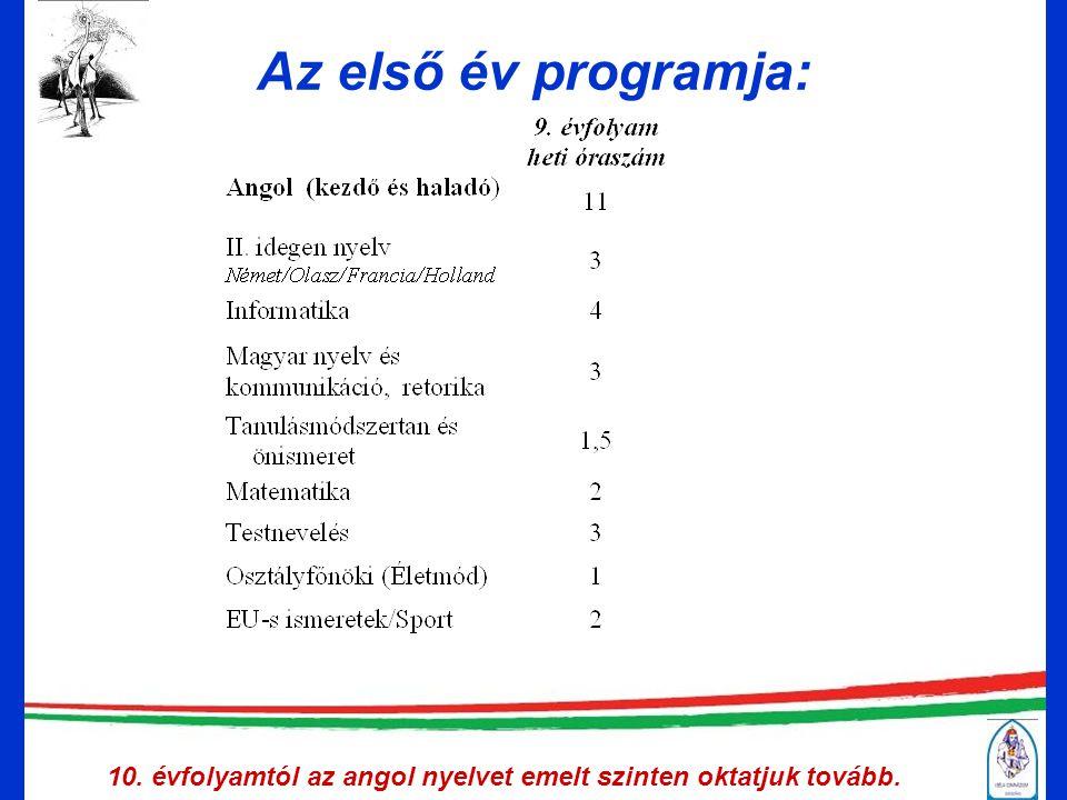 Az első év programja: 10. évfolyamtól az angol nyelvet emelt szinten oktatjuk tovább.