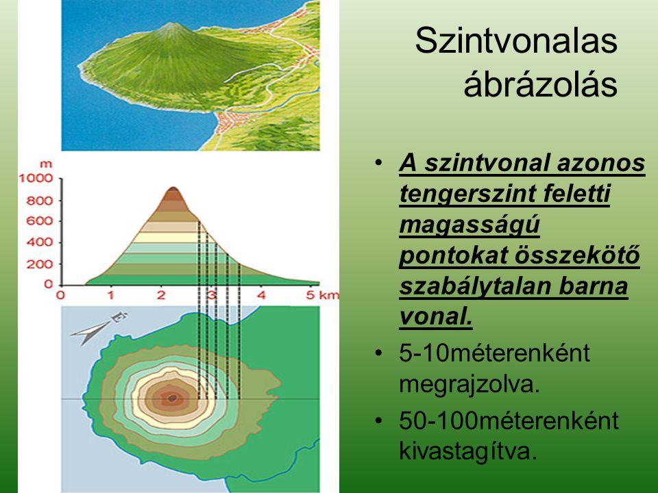 Szintvonalas ábrázolás •A szintvonal azonos tengerszint feletti magasságú pontokat összekötő szabálytalan barna vonal.