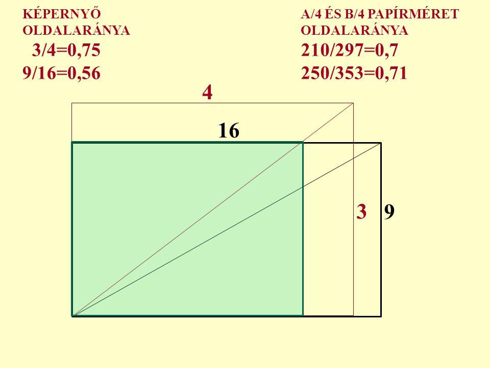 4 3 16 9 KÉPERNYŐ OLDALARÁNYA 3/4=0,75 9/16=0,56 A/4 ÉS B/4 PAPÍRMÉRET OLDALARÁNYA 210/297=0,7 250/353=0,71