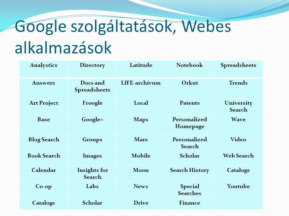 Google eszközök Google Blogger Google CodeGoogle Mail Language Tools Google ReaderGoogle Sitemap Google Web API Google Web Toolkit