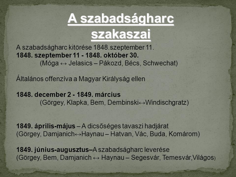 1848.március 15. – forradalom Pesten 1848. április 11.