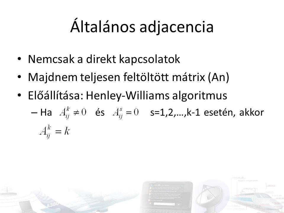 Általános adjacencia • Nemcsak a direkt kapcsolatok • Majdnem teljesen feltöltött mátrix (An) • Előállítása: Henley-Williams algoritmus – Ha és s=1,2,