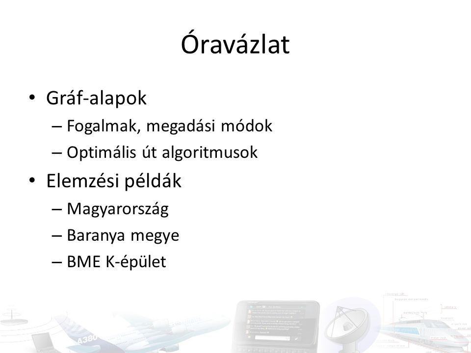 Óravázlat • Gráf-alapok – Fogalmak, megadási módok – Optimális út algoritmusok • Elemzési példák – Magyarország – Baranya megye – BME K-épület