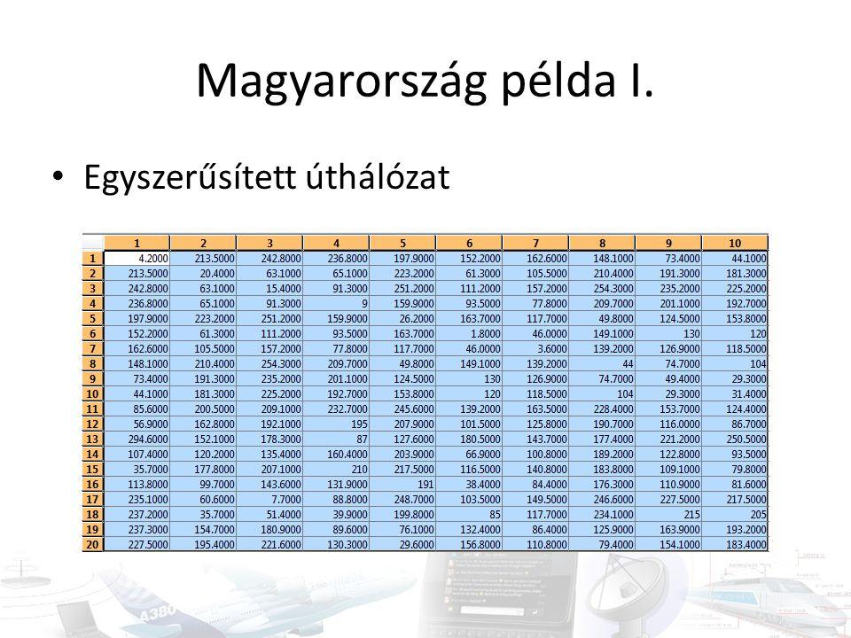 Magyarország példa I. • Egyszerűsített úthálózat