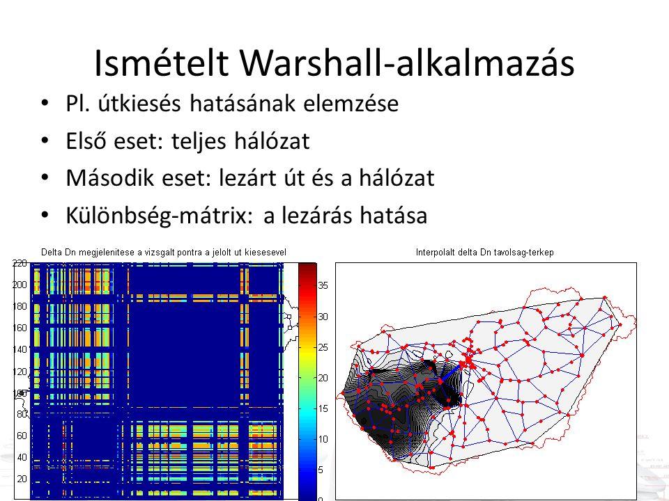 Ismételt Warshall-alkalmazás • Pl. útkiesés hatásának elemzése • Első eset: teljes hálózat • Második eset: lezárt út és a hálózat • Különbség-mátrix: