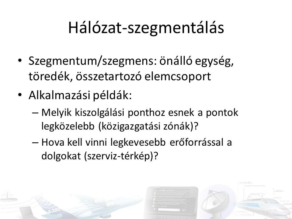 Hálózat-szegmentálás • Szegmentum/szegmens: önálló egység, töredék, összetartozó elemcsoport • Alkalmazási példák: – Melyik kiszolgálási ponthoz esnek