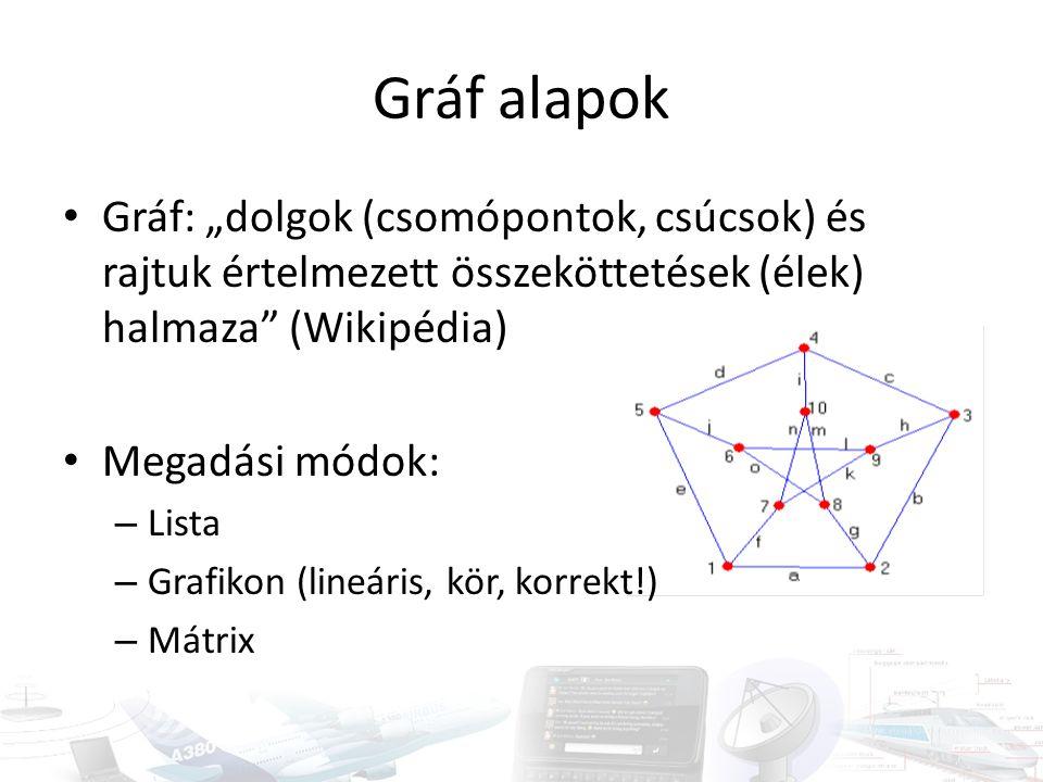 """Gráf alapok • Gráf: """"dolgok (csomópontok, csúcsok) és rajtuk értelmezett összeköttetések (élek) halmaza"""" (Wikipédia) • Megadási módok: – Lista – Grafi"""