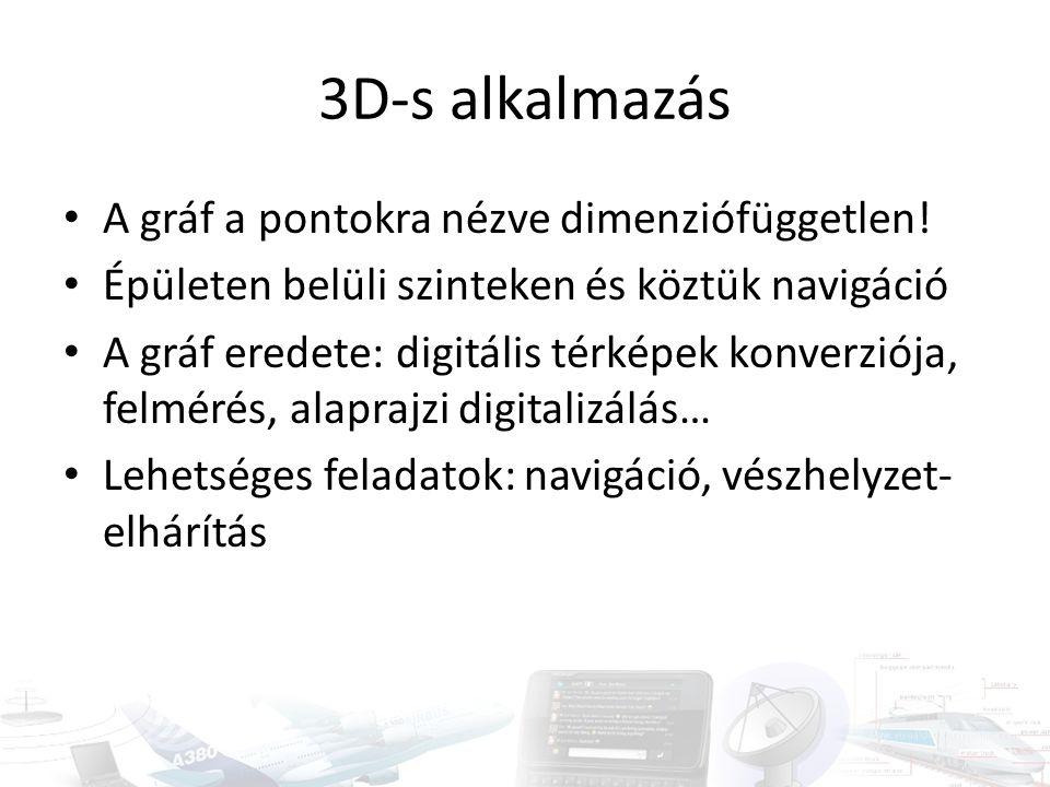 3D-s alkalmazás • A gráf a pontokra nézve dimenziófüggetlen! • Épületen belüli szinteken és köztük navigáció • A gráf eredete: digitális térképek konv