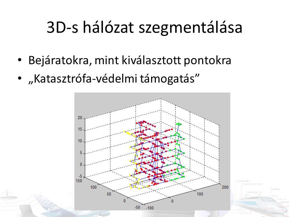"""3D-s hálózat szegmentálása • Bejáratokra, mint kiválasztott pontokra • """"Katasztrófa-védelmi támogatás"""""""