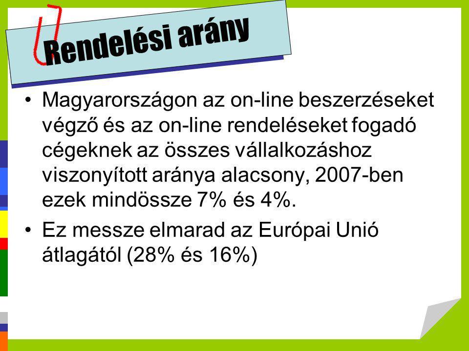Rendelési arány •Magyarországon az on-line beszerzéseket végző és az on-line rendeléseket fogadó cégeknek az összes vállalkozáshoz viszonyított aránya