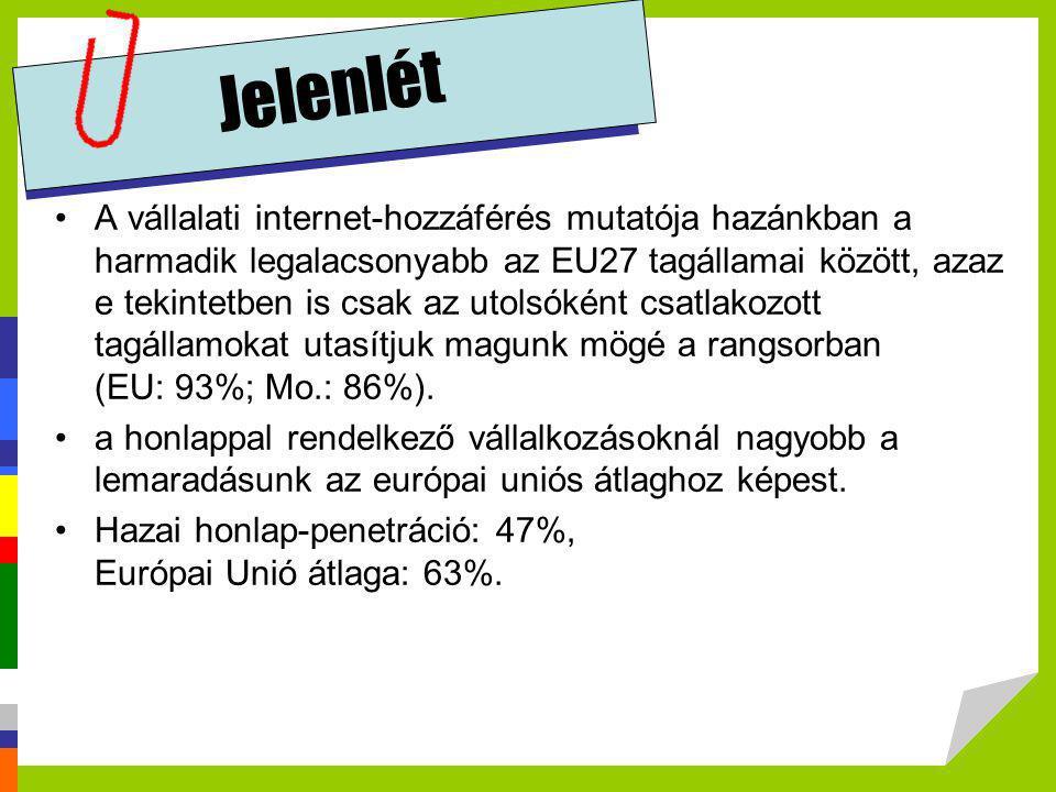 Jelenlét •A vállalati internet-hozzáférés mutatója hazánkban a harmadik legalacsonyabb az EU27 tagállamai között, azaz e tekintetben is csak az utolsó