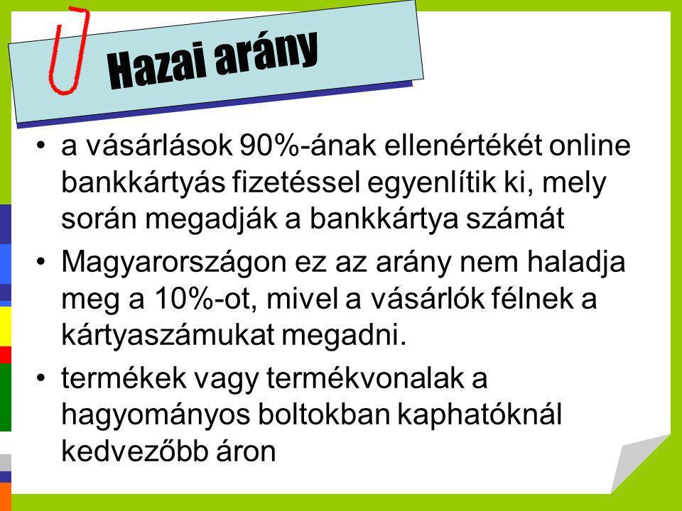 Hazai arány •a vásárlások 90%-ának ellenértékét online bankkártyás fizetéssel egyenlítik ki, mely során megadják a bankkártya számát •Magyarországon e