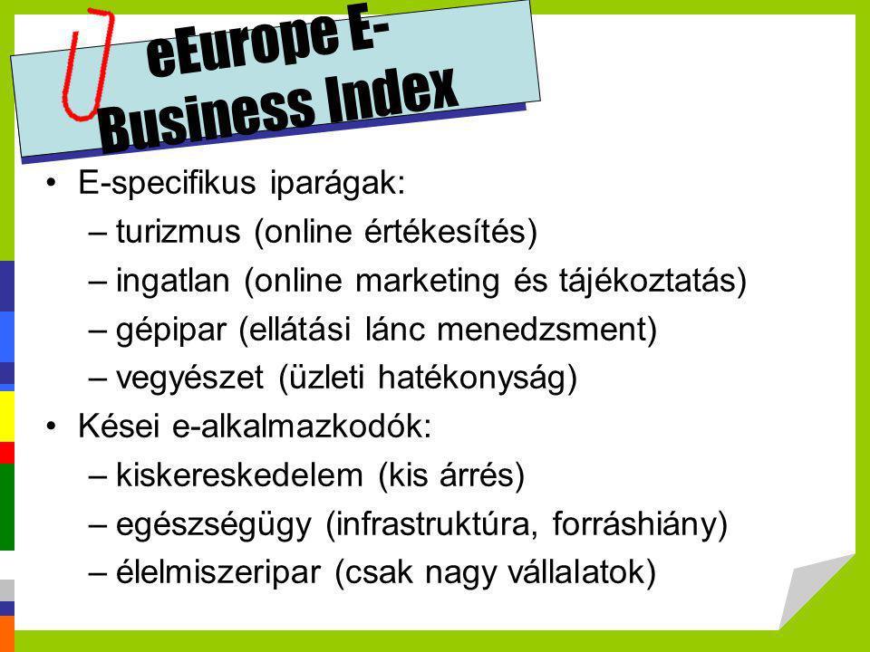 eEurope E- Business Index •E-specifikus iparágak: –turizmus (online értékesítés) –ingatlan (online marketing és tájékoztatás) –gépipar (ellátási lánc