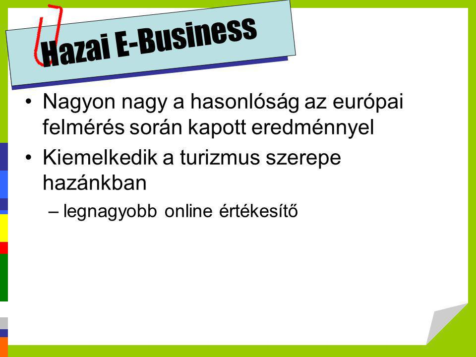 Hazai E-Business •Nagyon nagy a hasonlóság az európai felmérés során kapott eredménnyel •Kiemelkedik a turizmus szerepe hazánkban –legnagyobb online é