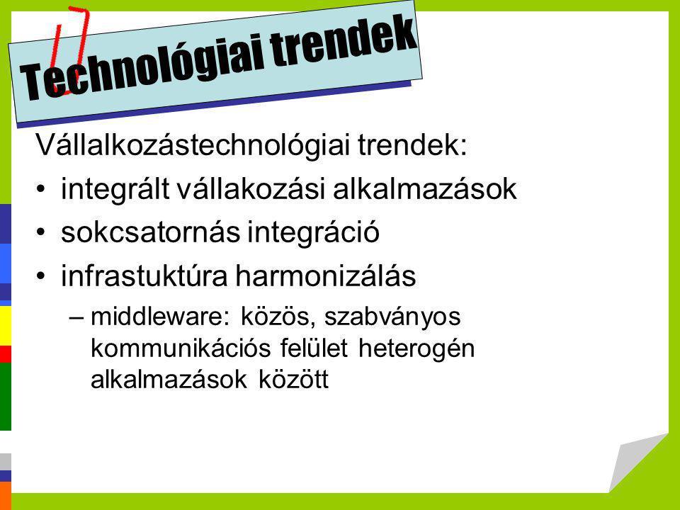 Technológiai trendek Vállalkozástechnológiai trendek: •integrált vállakozási alkalmazások •sokcsatornás integráció •infrastuktúra harmonizálás –middle