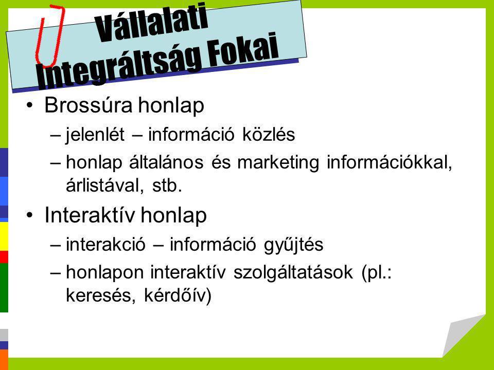 Vállalati Integráltság Fokai •Brossúra honlap –jelenlét – információ közlés –honlap általános és marketing információkkal, árlistával, stb. •Interaktí