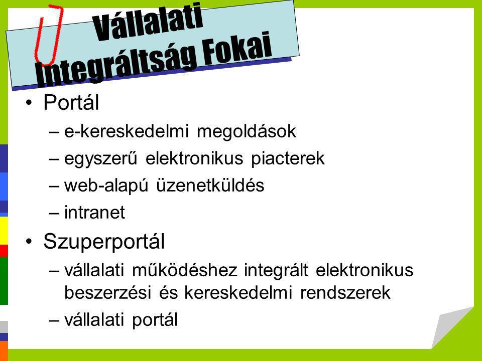 Vállalati Integráltság Fokai •Portál –e-kereskedelmi megoldások –egyszerű elektronikus piacterek –web-alapú üzenetküldés –intranet •Szuperportál –váll