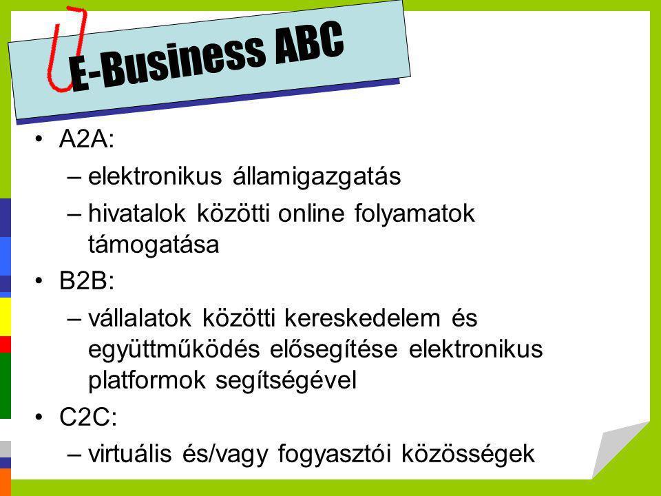 E-Business ABC •A2A: –elektronikus államigazgatás –hivatalok közötti online folyamatok támogatása •B2B: –vállalatok közötti kereskedelem és együttműkö