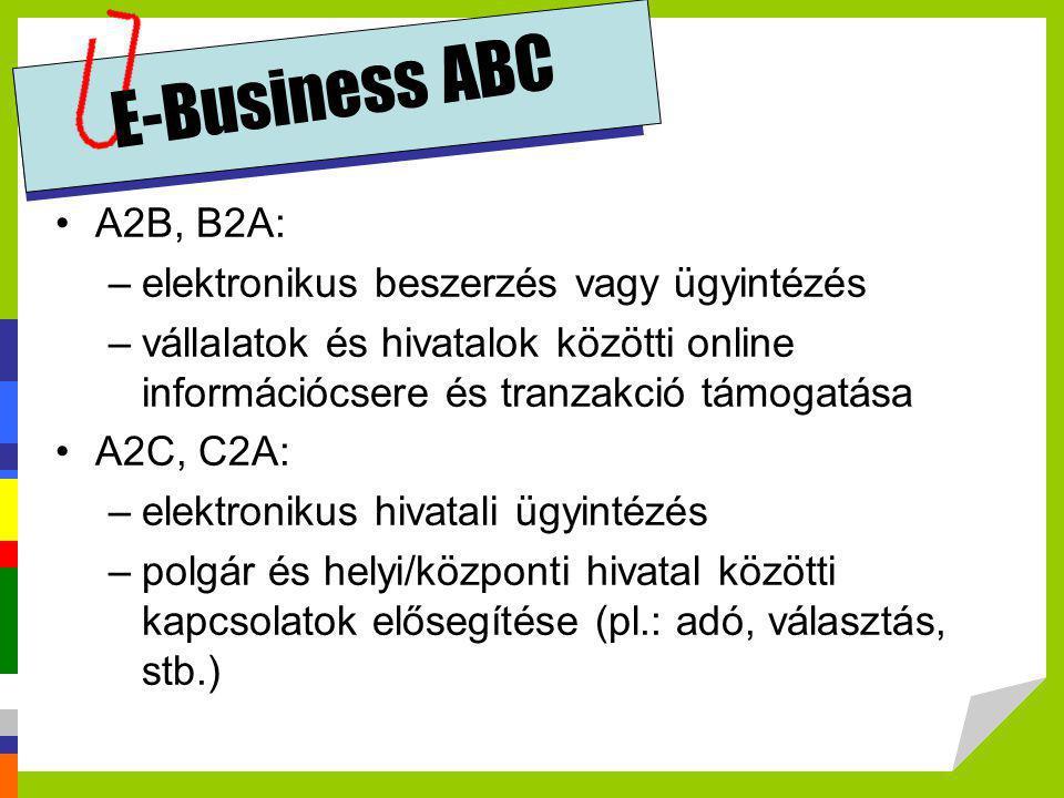 E-Business ABC •A2B, B2A: –elektronikus beszerzés vagy ügyintézés –vállalatok és hivatalok közötti online információcsere és tranzakció támogatása •A2