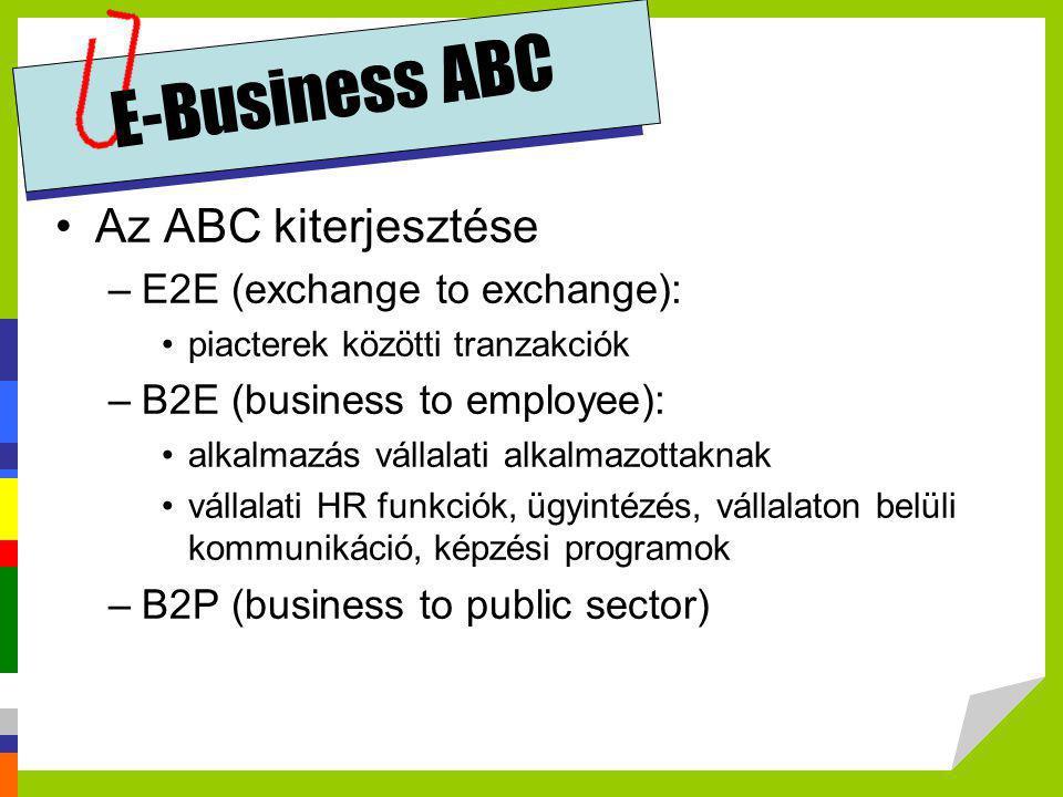 E-Business ABC •Az ABC kiterjesztése –E2E (exchange to exchange): •piacterek közötti tranzakciók –B2E (business to employee): •alkalmazás vállalati al