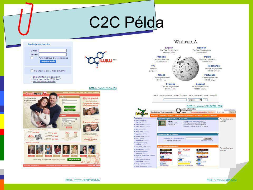 C2C Példa http://www.randivonal.hu http://www.iwiw.hu http://www.vatera.hu http://www.wikipedia.com