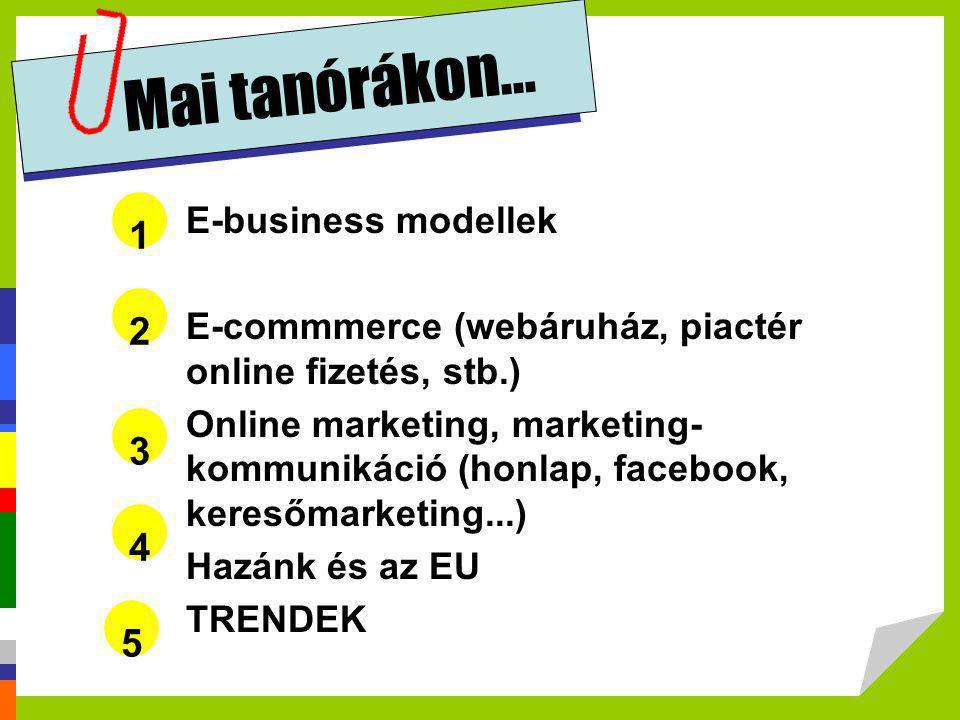 Új üzleti modellek •e-piacok és tőzsdék modellje •adott iparágra specializálódott (vertikális) piacok –pl.: E-Steel: http://www.e-steel.com/http://www.e-steel.com/ –pl.: MTV: http://piacter.mtv.hu/http://piacter.mtv.hu/ –pl.: Ingatlan Piactér: http://www.ingatlanpiacter.hu/ http://www.ingatlanpiacter.hu/ •általános (horizontális) piacok: •pl.: Vatera.hu: http://www.vatera.hu/http://www.vatera.hu/