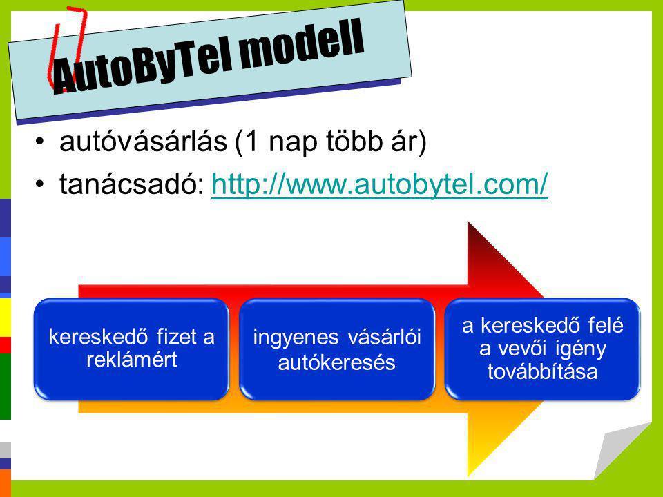 AutoByTel modell •autóvásárlás (1 nap több ár) •tanácsadó: http://www.autobytel.com/http://www.autobytel.com/ kereskedő fizet a reklámért ingyenes vás