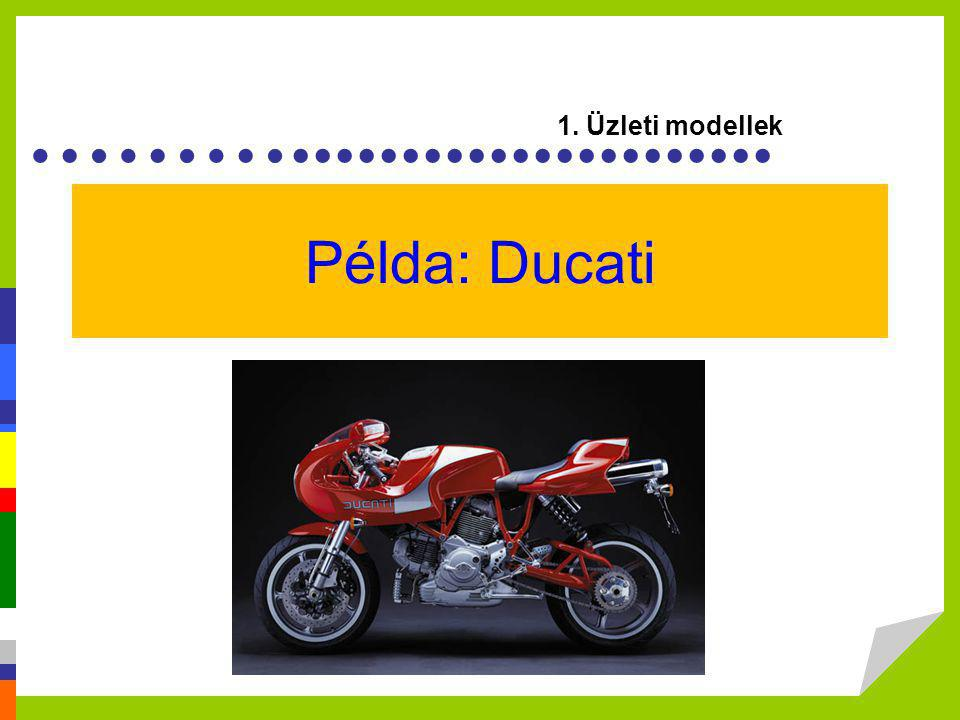 ………...................... Példa: Ducati 1. Üzleti modellek