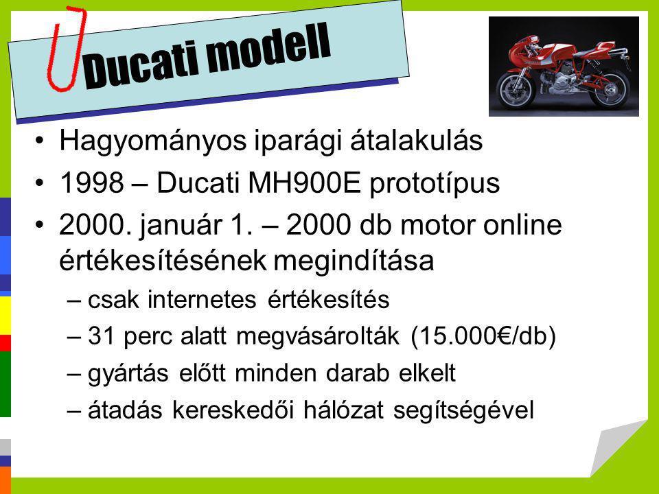 Ducati modell •Hagyományos iparági átalakulás •1998 – Ducati MH900E prototípus •2000. január 1. – 2000 db motor online értékesítésének megindítása –cs