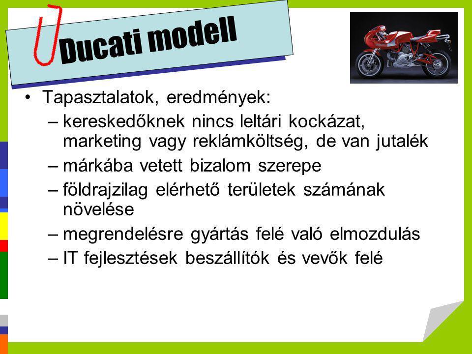 Ducati modell •Tapasztalatok, eredmények: –kereskedőknek nincs leltári kockázat, marketing vagy reklámköltség, de van jutalék –márkába vetett bizalom