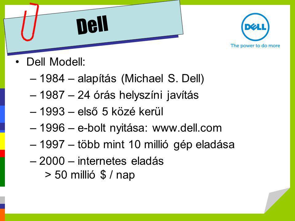Dell •Dell Modell: –1984 – alapítás (Michael S. Dell) –1987 – 24 órás helyszíni javítás –1993 – első 5 közé kerül –1996 – e-bolt nyitása: www.dell.com