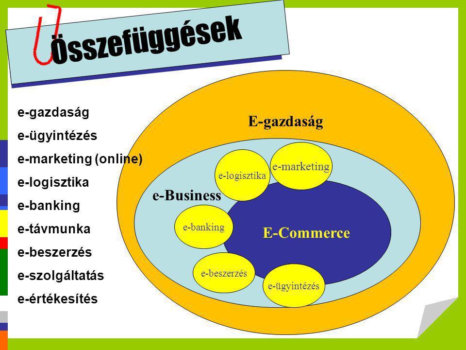 E-gazdaság Összefüggések e-gazdaság e-ügyintézés e-marketing (online) e-logisztika e-banking e-távmunka e-beszerzés e-szolgáltatás e-értékesítés E-Com