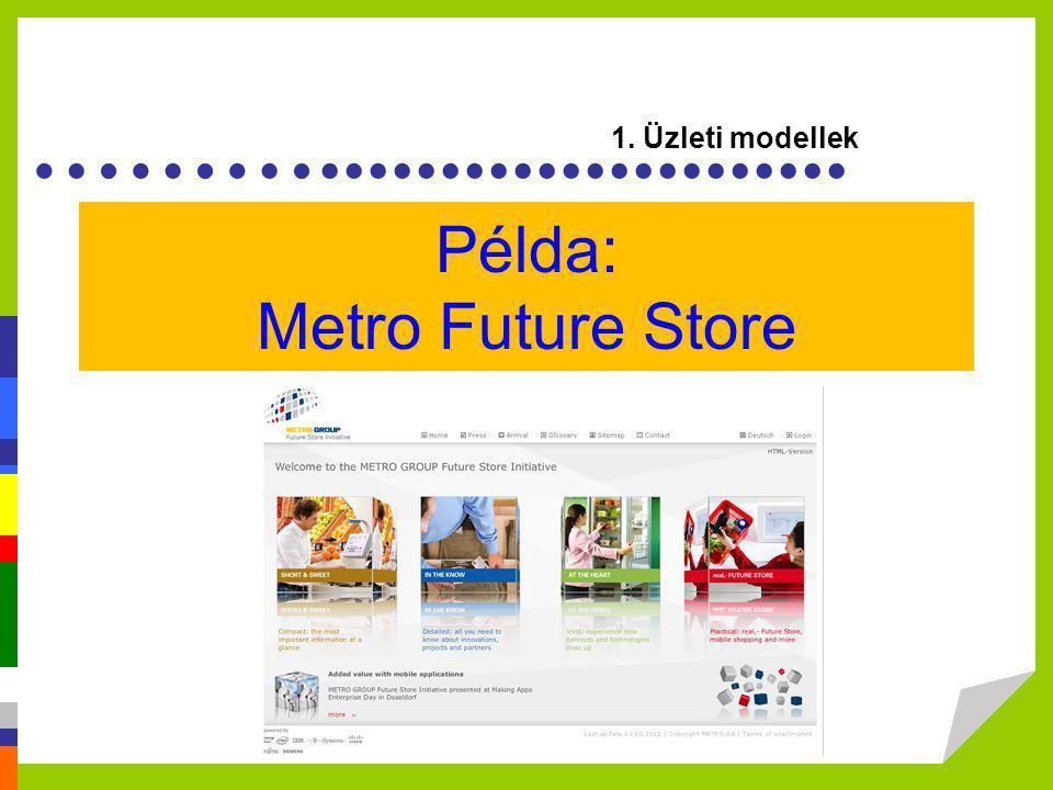 ………...................... Példa: Metro Future Store 1. Üzleti modellek