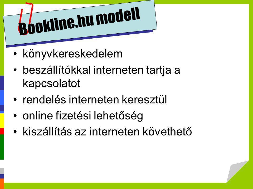 Bookline.hu modell •könyvkereskedelem •beszállítókkal interneten tartja a kapcsolatot •rendelés interneten keresztül •online fizetési lehetőség •kiszá