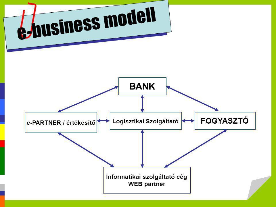 e-business modell BANK Logisztikai Szolgáltató e-PARTNER / értékesítő Informatikai szolgáltató cég WEB partner FOGYASZTÓ