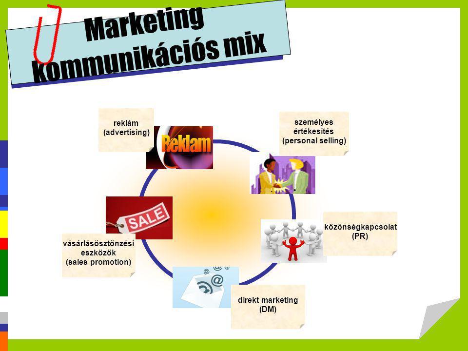 Marketing kommunikációs mix reklám (advertising) vásárlásösztönzési eszközök (sales promotion) direkt marketing (DM) személyes értékesítés (personal s