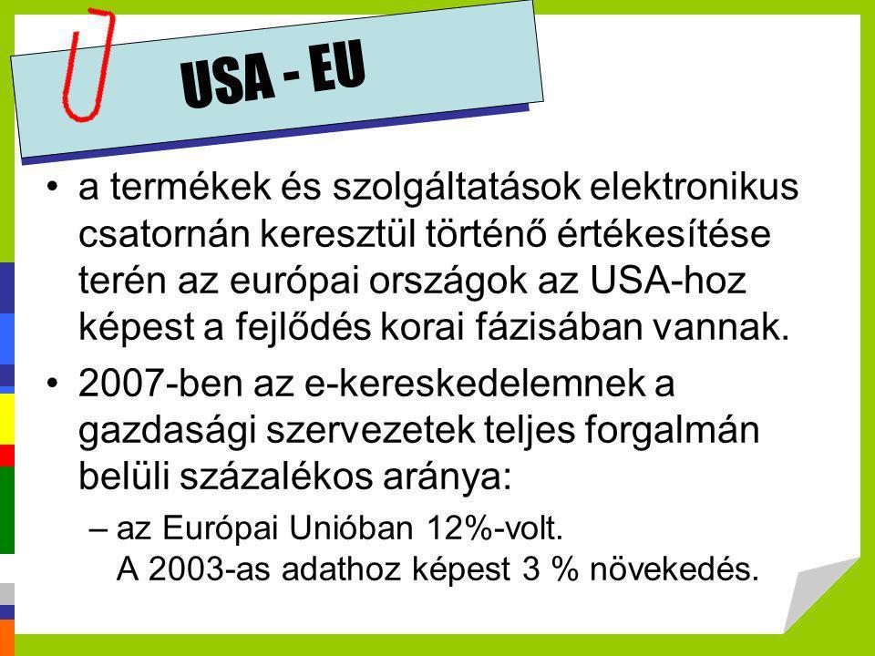 USA - EU •a termékek és szolgáltatások elektronikus csatornán keresztül történő értékesítése terén az európai országok az USA-hoz képest a fejlődés ko