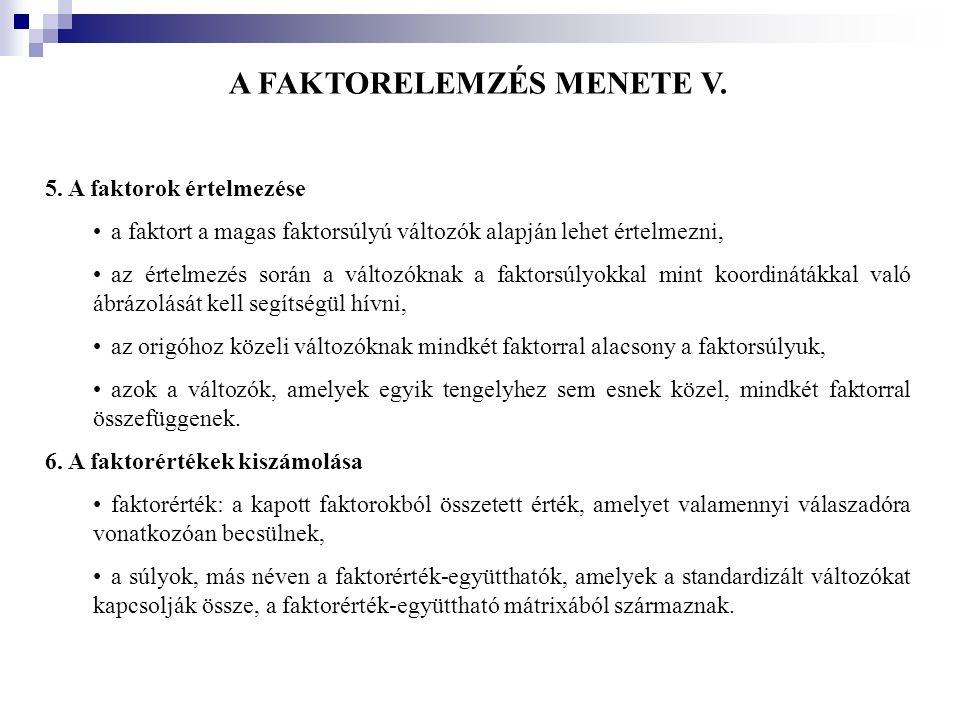 A FAKTORELEMZÉS MENETE V. 5. A faktorok értelmezése •a faktort a magas faktorsúlyú változók alapján lehet értelmezni, •az értelmezés során a változókn