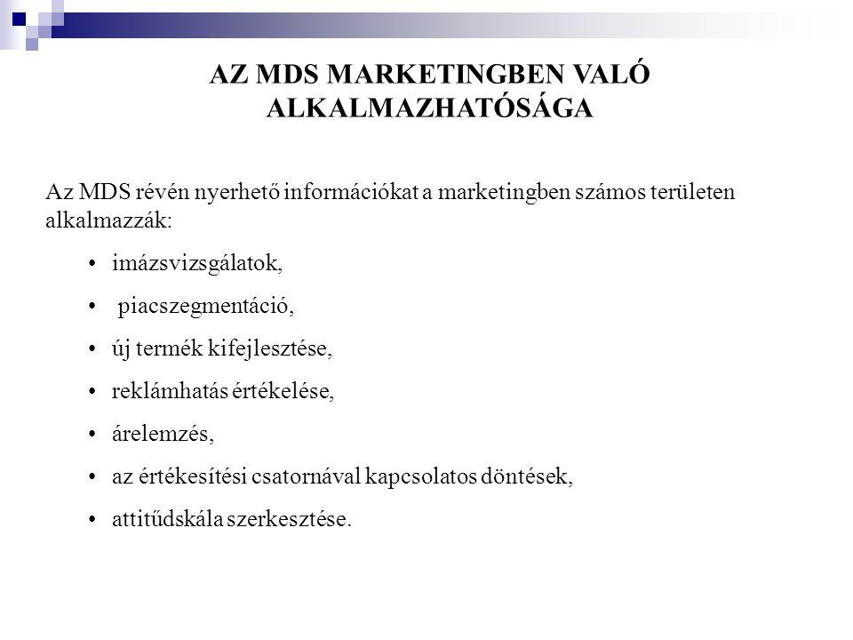 AZ MDS MARKETINGBEN VALÓ ALKALMAZHATÓSÁGA Az MDS révén nyerhető információkat a marketingben számos területen alkalmazzák: •imázsvizsgálatok, • piacsz
