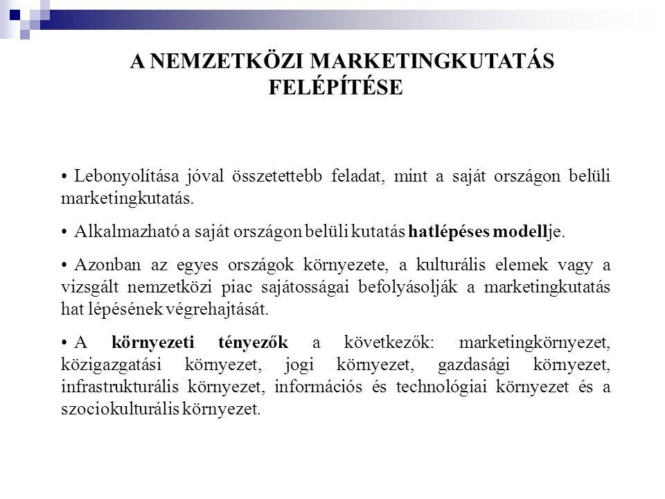 A NEMZETKÖZI MARKETINGKUTATÁS FELÉPÍTÉSE •Lebonyolítása jóval összetettebb feladat, mint a saját országon belüli marketingkutatás. •Alkalmazható a saj
