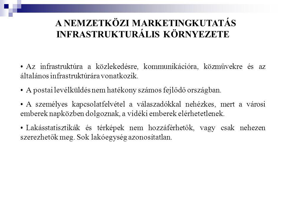 A NEMZETKÖZI MARKETINGKUTATÁS INFRASTRUKTURÁLIS KÖRNYEZETE •Az infrastruktúra a közlekedésre, kommunikációra, közművekre és az általános infrastruktúr