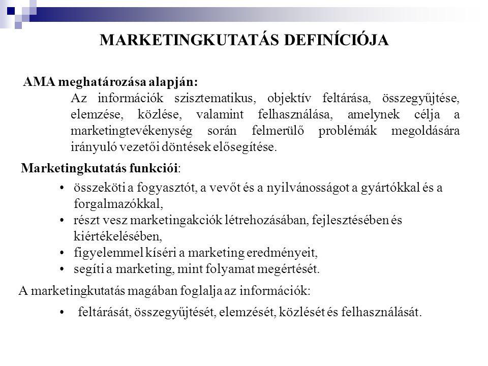 A MARKETINGKUTATÁS OSZTÁLYOZÁSA Marketingkutatás Problémafeltáró kutatás •piacpotenciál-kutatás •piacrészesedés-kutatás •imázskutatás •piacjellemzők kutatása •eladáselemzési kutatás •előrejelző kutatás •üzleti trend kutatása Problémamegoldó kutatás •szegmentációs kutatás •termékkutatás •árkutatás •reklámkutatás •értékesítési kutatás