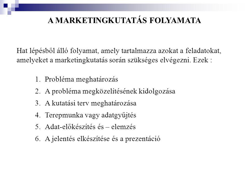 A MARKETINGKUTATÁS KÖRNYEZETE Vevőcsoportok •fogyasztók •alkalmazottak •részvényesek •beszállítók MARKETING- KUTATÁS •gazdaság •technológia •versenyhelyzet •törvények és szabályozások •szociális és kulturális tényezők •politikai tényezők Nem befolyásolható környezeti tényezők Marketingmenedzserek •piacszegmentáció •a célpiac kiválasztása •marketingprogramok •végrehajtás és ellenőrzés Befolyásolható marketing- változók •termék •ár •reklám •értékesítés az információ- szükséglet felmérése az információk megszerzése marketing- döntés- hozatal
