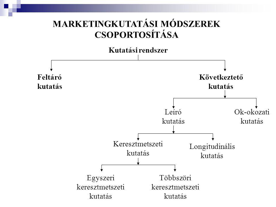 A KUTATÁSI JELENTÉS TARTALMA II.12.